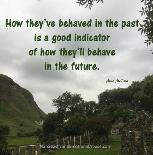 Past behaviour